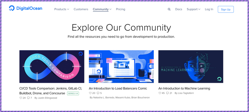 digitalocean's community